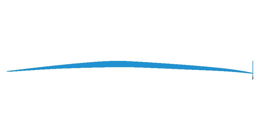 M Construct London LTD